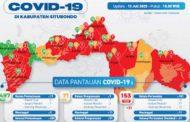 Update terbaru Covid 19 di Kabupaten Situbondo Terus Naik Terhitung Jumat 10 Juli 2020